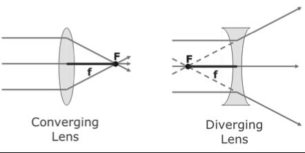 Chem1_14_Explanation